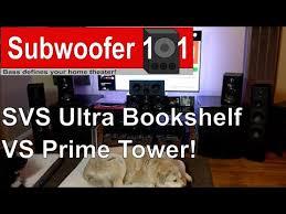 In Wall Speakers Vs Bookshelf Speakers Tower Vs Bookshelf Speakers For Music Download Mp3 6 Mb