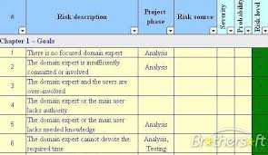risk description template free risk management templates risk management templates