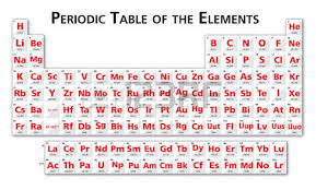 Br Element Periodic Table Periodic Table Of The Elements Illustration Vector In French
