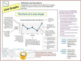 103 best graphing data collection images on pinterest data