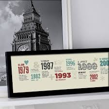 personalised timeline print anniversary gifts timeline and