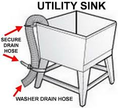 washer hose sink adapter 9 best laundry drain images on pinterest laundry rooms washing
