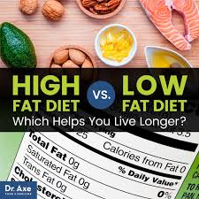 low carb high fat diet vs low fat which lowers mortality dr axe