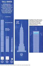 Empire State Building Floor Plan Slim Pickings The Rise Of Skinny Skyscrapers Skyscraperpage Forum
