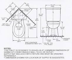 Toilet Rough In Dimensions