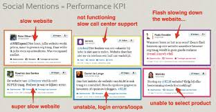 social media mentions as performance kpis actualinsights