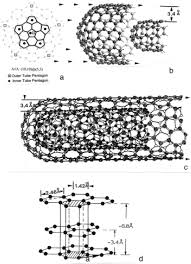 Armchair Carbon Nanotubes Ijerph Free Full Text Microstructures And Nanostructures For