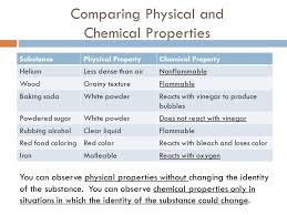 physical and chemical changes physical properties can be