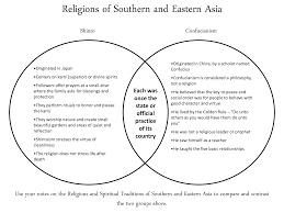 Christianity vs buddhism essay   Buy essay cheap