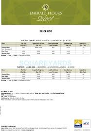 emaar mgf emerald floors select in sector 65 gurgaon project