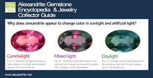 different colors of purple different colors of alexandrite alexandrite guide forums