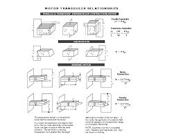 Buy essay online cheap construction materials   metricer com Metricer com