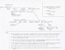 genealogies of greek mythology