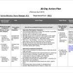 20 30 60 90 day action plan template free sample example 90 day