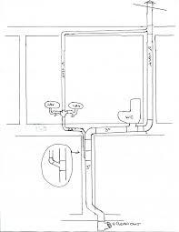 bathroom design guide bathroom bathroom plumbing guide on bathroom intended cozy