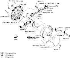 nissan altima 2015 brake pads repair guides rear drum brakes brake drum autozone com