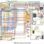 wiring diagram for 1969 chevelle u2013 aeroclubcomo with 1974 el