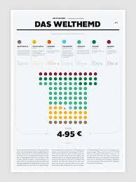 si e bureau bureau display identity graphic design grafik visual communication lucerne zurich creative visualisation welthemd 2 jpg