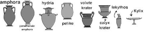 Greek Vase Design Greek Vases Art P R E P