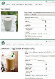 Pumpkin Frappuccino Starbucks Caffeine by Nutrition Facts Starbucks Frappuccino Light Nutrition And Dietetics