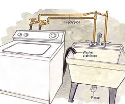 how to install a laundry sink install laundry sink befon for