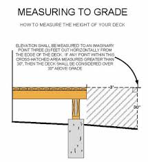 How To Build An Awning Over A Deck Decks Douglas County Government