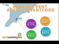 Average Price Of 2 Bedroom Apartment Osgoode Properties Has Rental Apartments At Westview Place In
