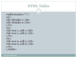 Html Table Header Row Week 1 Acm 262 Acm 262 Course Notes Html What Is Html Html Is A