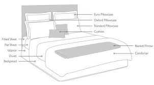 bed making bed making tips seneca limited