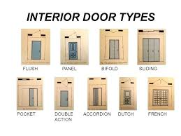 Windows Types Decorating Doors Types Top Types Of Doors In Stylish Home Design Furniture