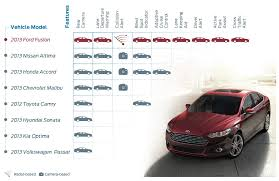 nissan altima 2013 firmware update interface and interaction design o u0027reilly media