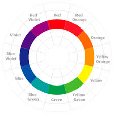 Blue And Red Color Combination Using The Color Wheel To Create Stunning Combinations