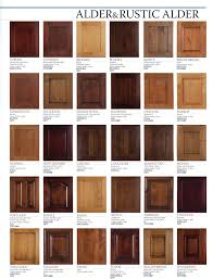 kitchen cabinet wood types maxbremer decoration