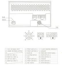 1998 dodge ram radio wiring diagram and schematic adorable carlplant