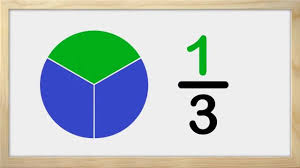 fractions for 2nd grade kids partitioning shapes into halves and