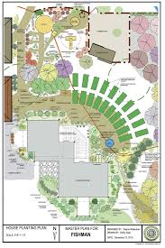 Permaculture Vegetable Garden Layout by Best Permaculture Home Design Ideas Interior Design Ideas