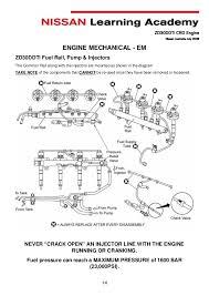 nissan zd30 wiring diagram nissan wiring diagrams