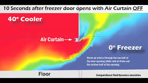 powered aire cold storage air curtain youtube