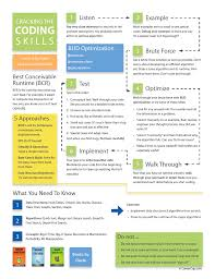 Resume Job Zsh by Vincent Yang
