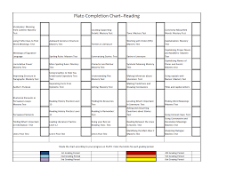22 creating a lesson plan template blank lesson plan template for