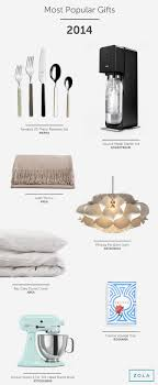popular wedding registry stores most popular wedding registry gifts of 2014 unveiled by zola