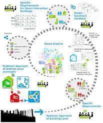 100 home design for energy efficiency best 10 passive solar