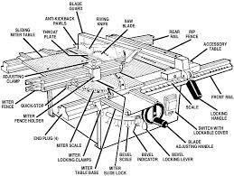 task force router table manual ryobi table saw bt3000 user s manual repurpose pinterest