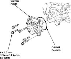 solved change water pump 1995 honda accord v6 fixya