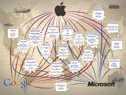 chrome os vs android vs microsoft vs apple