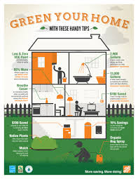 high efficiency home plans easy tips to make your home more eco friendly the home depot can