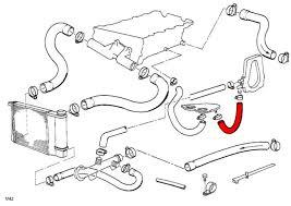 m42 engine diagram s10 engine wiring diagram odicis