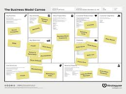 Simple Business Model Template Five Models For Making Sense Of Complex Systems Christina Wodtke