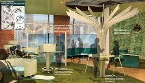 of architecture and interior design university of cincinnati