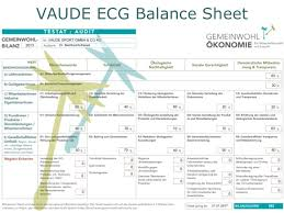 si e ocde oecd workshop measuring business impacts on s well being ger